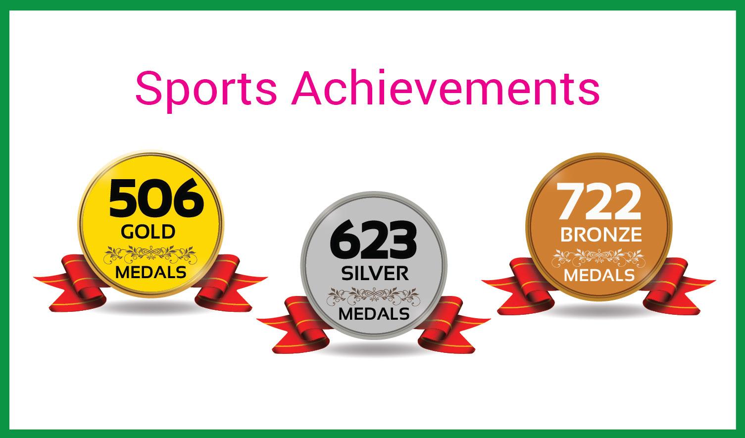 SportsAcheivements16-17